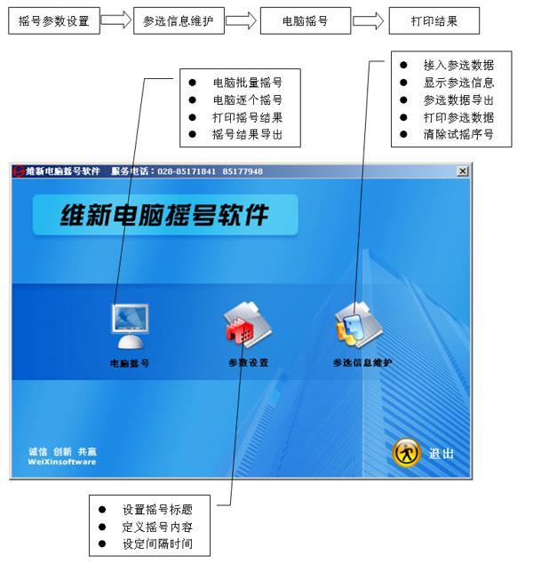 维新软件加盟