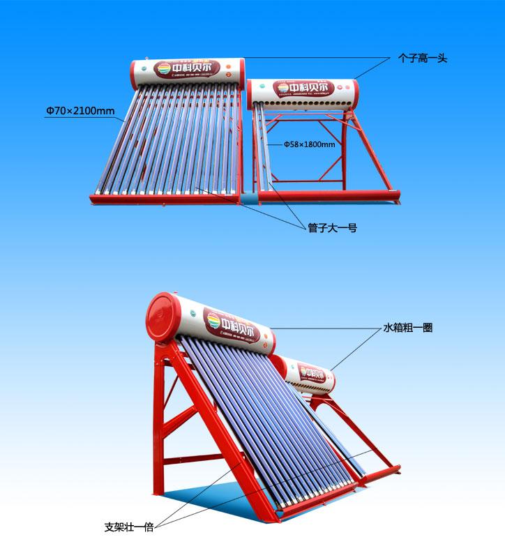 中科贝尔太阳能加盟